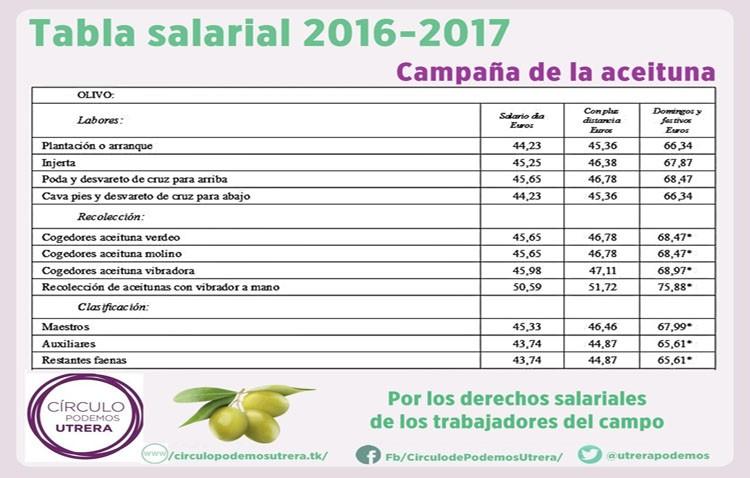 Una campaña informativa de Podemos sobre los derechos de los trabajadores en la campaña de la aceituna