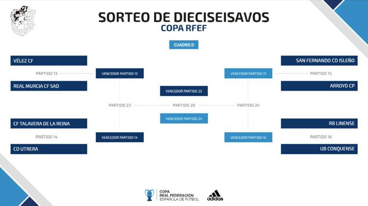 El Talavera de la Reina, primer rival del CD Utrera en la Copa Federación