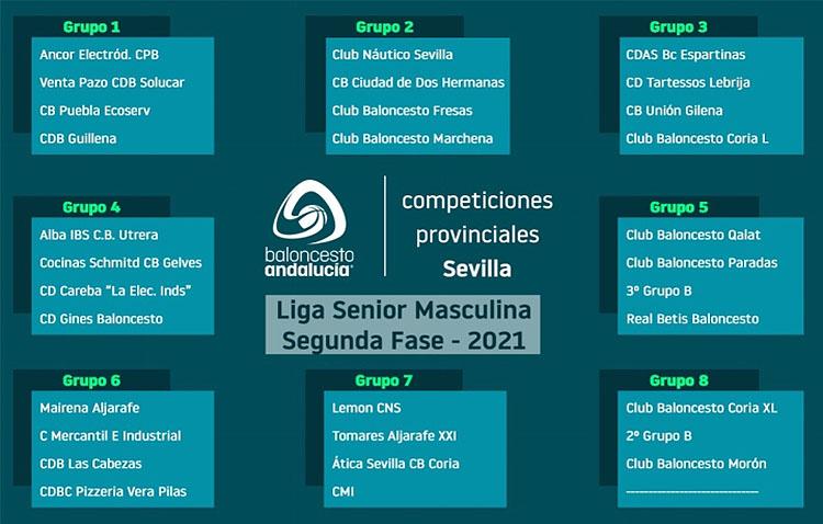 El Club Baloncesto Utrera ya conoce a sus rivales de la segunda fase de la liga provincial