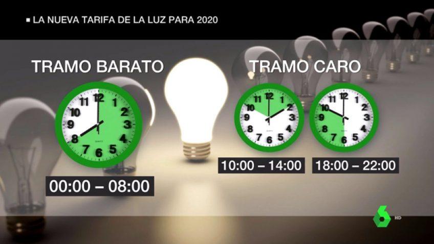Tarifa de luz de discriminación horaria, ideal para ahorrar